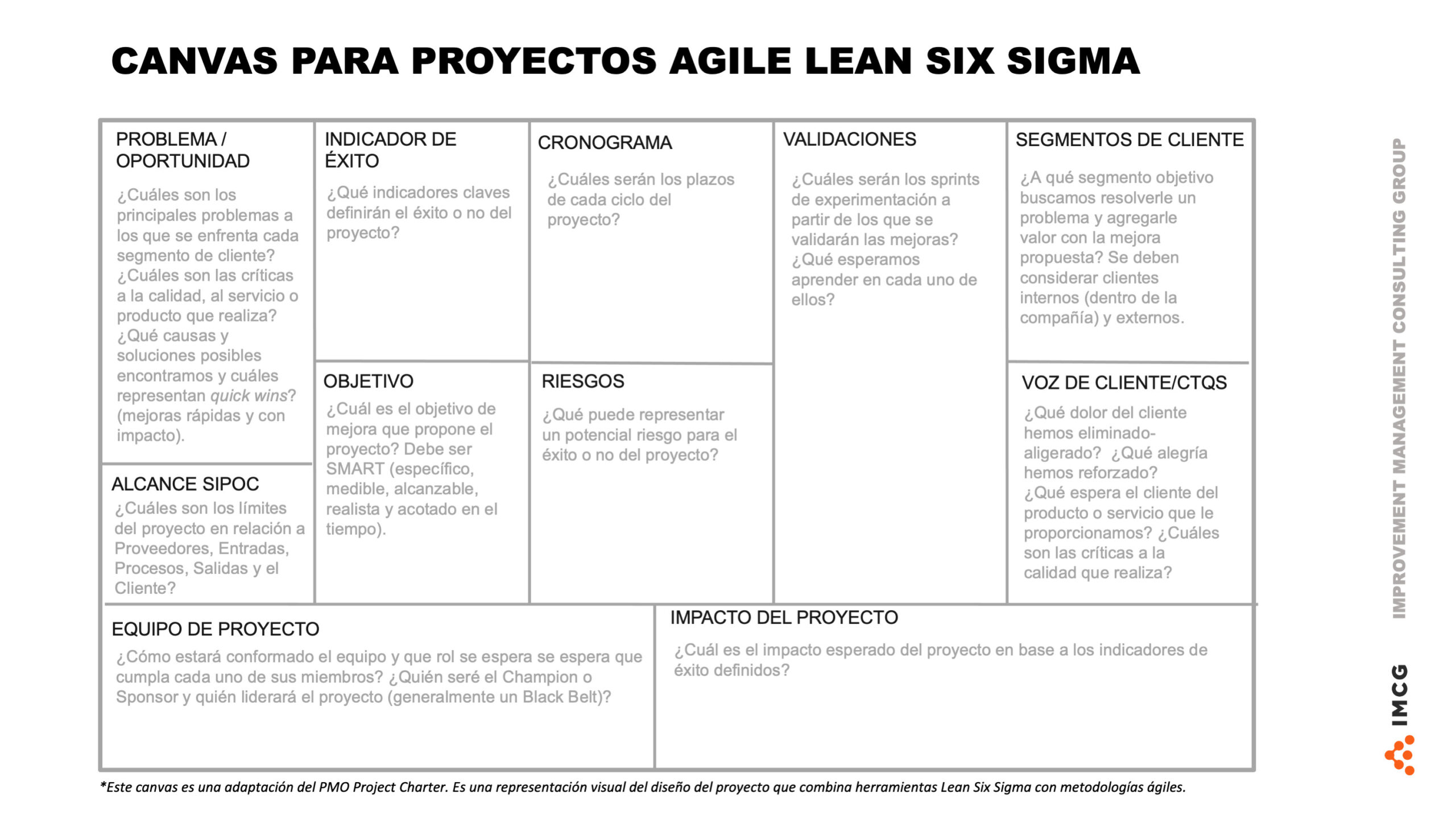 Canvas Agile Lean Six Sigma